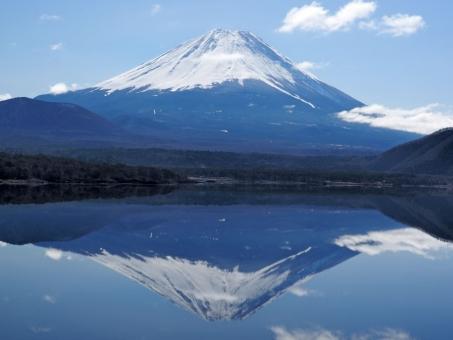 山梨県の富士山